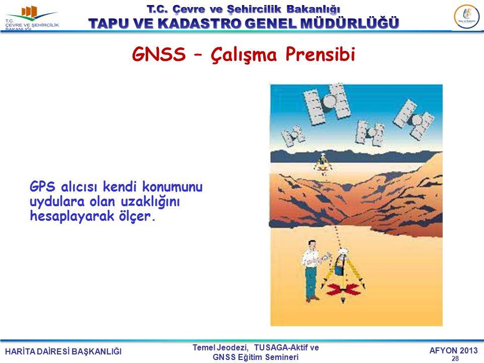 HARİTA DAİRESİ BAŞKANLIĞI Temel Jeodezi, TUSAGA-Aktif ve GNSS Eğitim Semineri AFYON 2013 GNSS – Çalışma Prensibi 28 GPS alıcısı kendi konumunu uydular