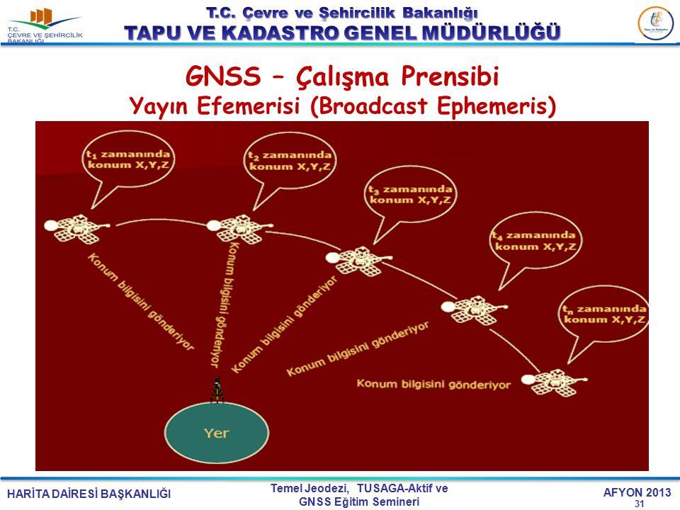 HARİTA DAİRESİ BAŞKANLIĞI Temel Jeodezi, TUSAGA-Aktif ve GNSS Eğitim Semineri AFYON 2013 GNSS – Çalışma Prensibi Yayın Efemerisi (Broadcast Ephemeris)