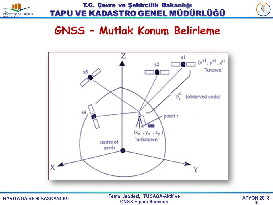 HARİTA DAİRESİ BAŞKANLIĞI Temel Jeodezi, TUSAGA-Aktif ve GNSS Eğitim Semineri AFYON 2013 GNSS – Mutlak Konum Belirleme 33