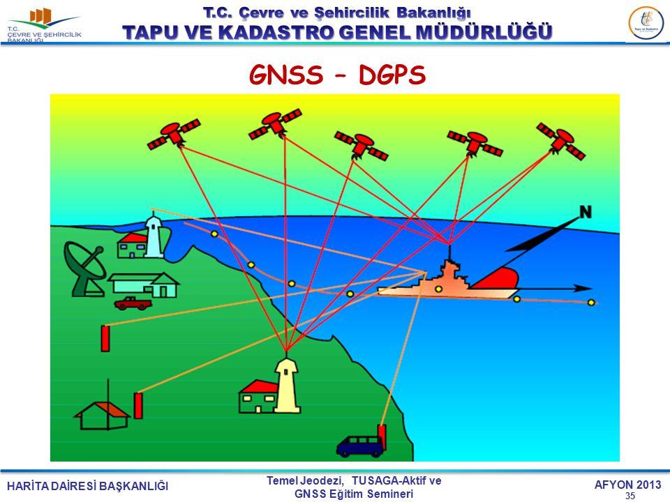 HARİTA DAİRESİ BAŞKANLIĞI Temel Jeodezi, TUSAGA-Aktif ve GNSS Eğitim Semineri AFYON 2013 GNSS – DGPS 35