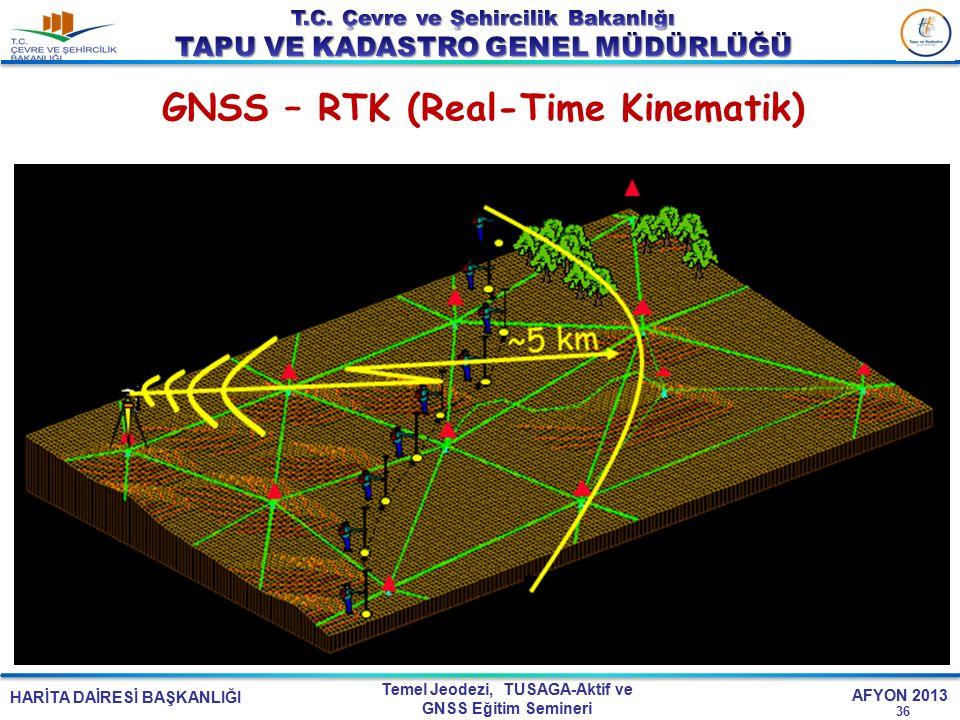 HARİTA DAİRESİ BAŞKANLIĞI Temel Jeodezi, TUSAGA-Aktif ve GNSS Eğitim Semineri AFYON 2013 GNSS – RTK (Real-Time Kinematik) 36