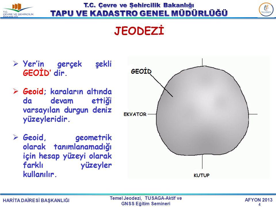 HARİTA DAİRESİ BAŞKANLIĞI Temel Jeodezi, TUSAGA-Aktif ve GNSS Eğitim Semineri AFYON 2013 JEODEZİ 4  Yer'in gerçek şekli GEOİD' dir.  Geoid; karaları