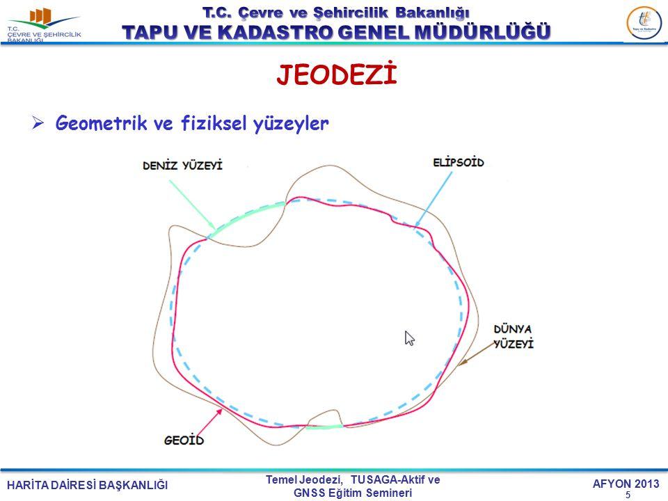 HARİTA DAİRESİ BAŞKANLIĞI Temel Jeodezi, TUSAGA-Aktif ve GNSS Eğitim Semineri AFYON 2013 JEODEZİ 5  Geometrik ve fiziksel yüzeyler