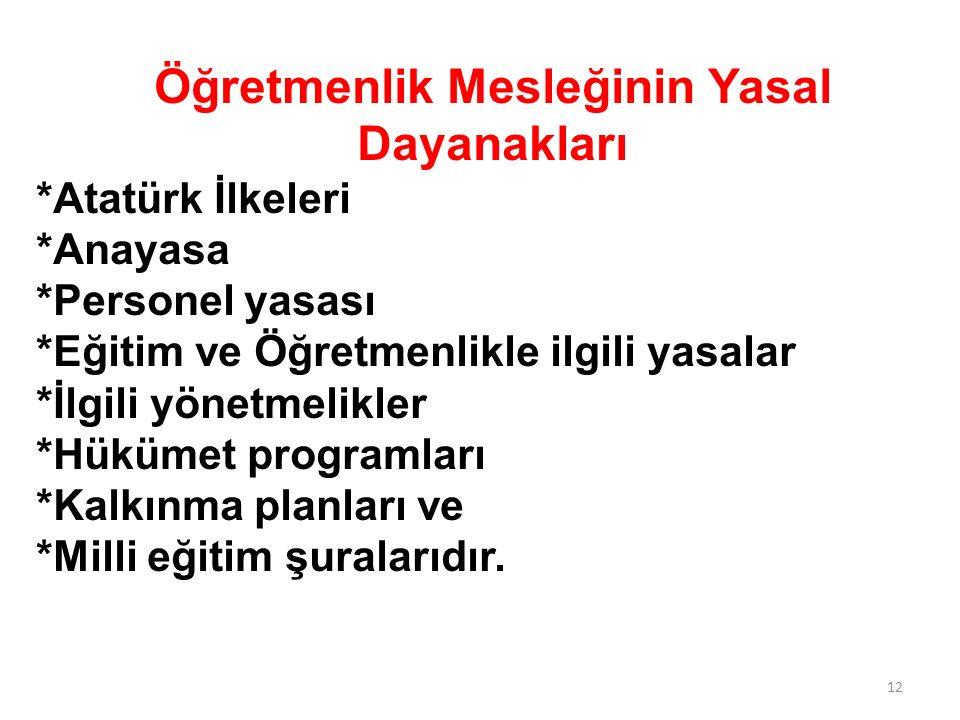 Öğretmenlik Mesleğinin Yasal Dayanakları *Atatürk İlkeleri *Anayasa *Personel yasası *Eğitim ve Öğretmenlikle ilgili yasalar *İlgili yönetmelikler *Hü