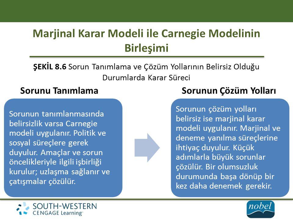 Marjinal Karar Modeli ile Carnegie Modelinin Birleşimi Sorunu TanımlamaSorunun Çözüm Yolları ŞEKİL 8.6 Sorun Tanımlama ve Çözüm Yollarının Belirsiz Olduğu Durumlarda Karar Süreci Sorunun tanımlanmasında belirsizlik varsa Carnegie modeli uygulanır.