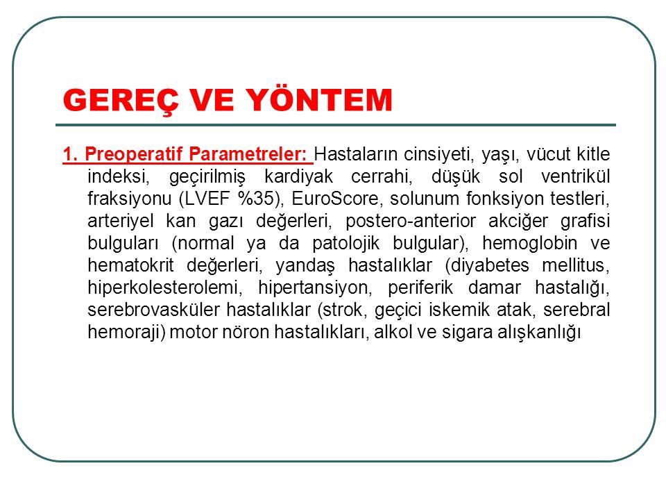 GEREÇ VE YÖNTEM 1. Preoperatif Parametreler: Hastaların cinsiyeti, yaşı, vücut kitle indeksi, geçirilmiş kardiyak cerrahi, düşük sol ventrikül fraksiy