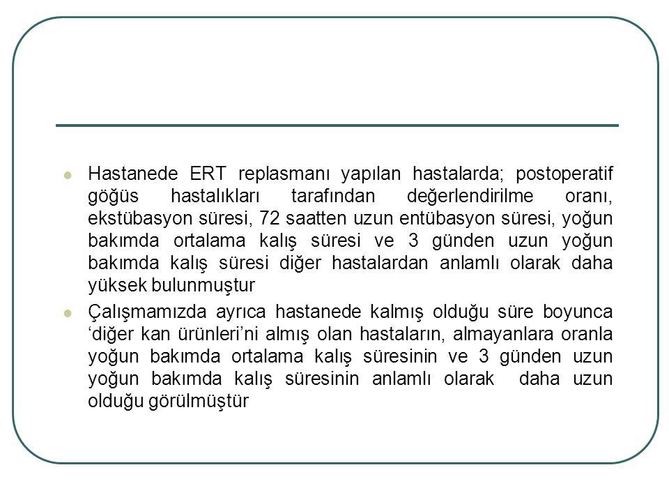 Hastanede ERT replasmanı yapılan hastalarda; postoperatif göğüs hastalıkları tarafından değerlendirilme oranı, ekstübasyon süresi, 72 saatten uzun ent