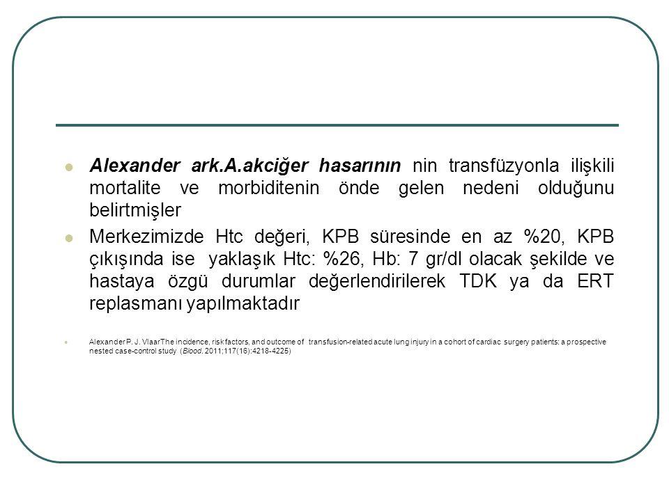 Alexander ark.A.akciğer hasarının nin transfüzyonla ilişkili mortalite ve morbiditenin önde gelen nedeni olduğunu belirtmişler Merkezimizde Htc değeri
