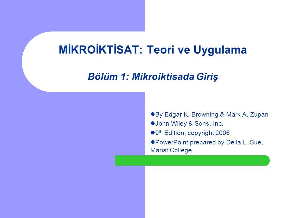 MİKROİKTİSAT: Teori ve Uygulama Bölüm 1: Mikroiktisada Giriş By Edgar K.