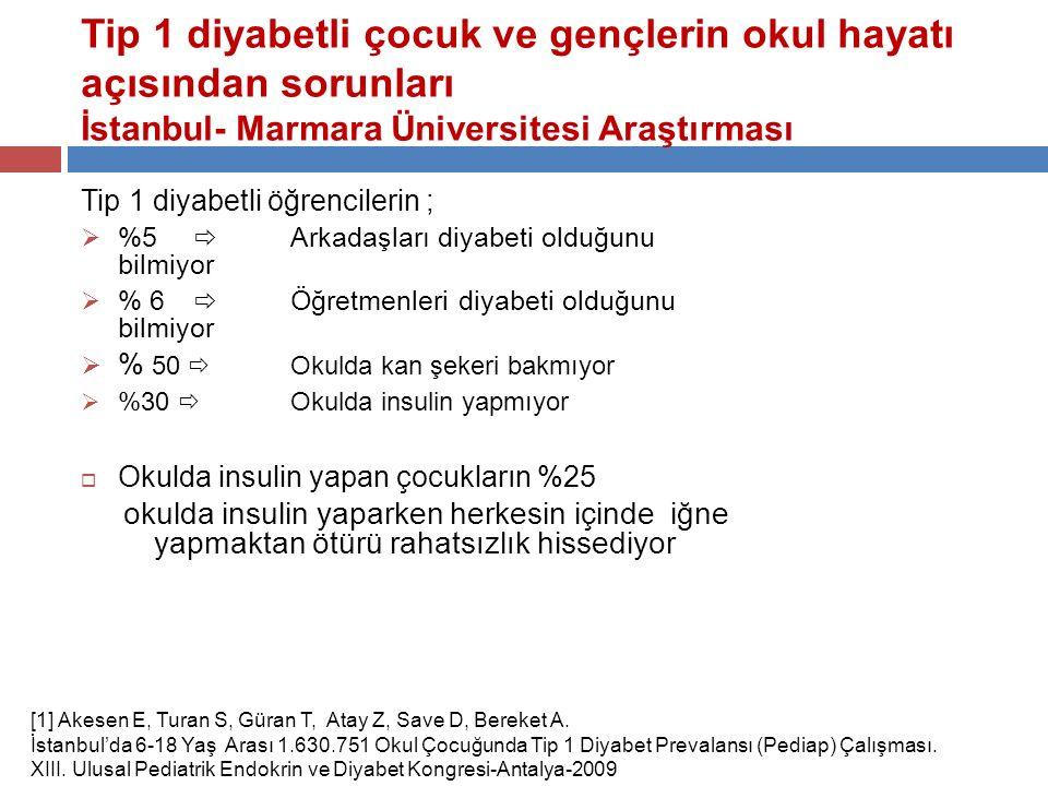 Tip 1 diyabetli çocuk ve gençlerin okul hayatı açısından sorunları İstanbul- Marmara Üniversitesi Araştırması Tip 1 diyabetli öğrencilerin ;  %5  Ar