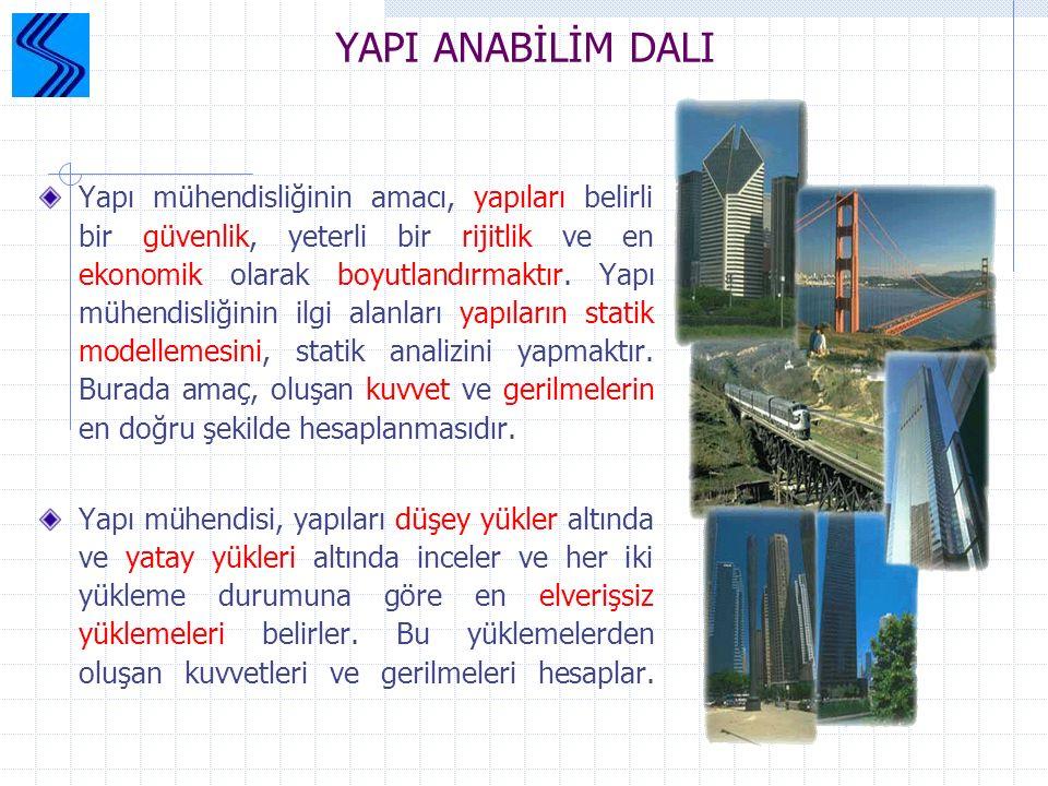 TAŞIYICI SİSTEME GÖRE SINIFLANDIRMA 1.YIĞMA YAPILAR 2.
