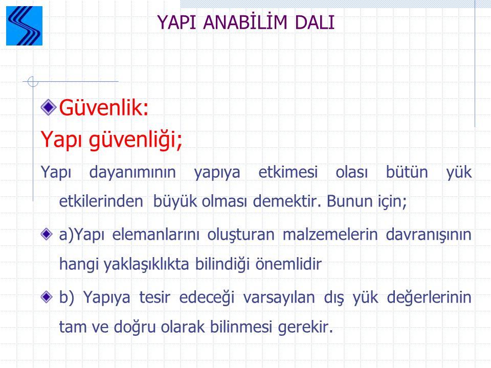 İNŞAAT EVRELERİNE GÖRE SINIFLANDIRMA 1.