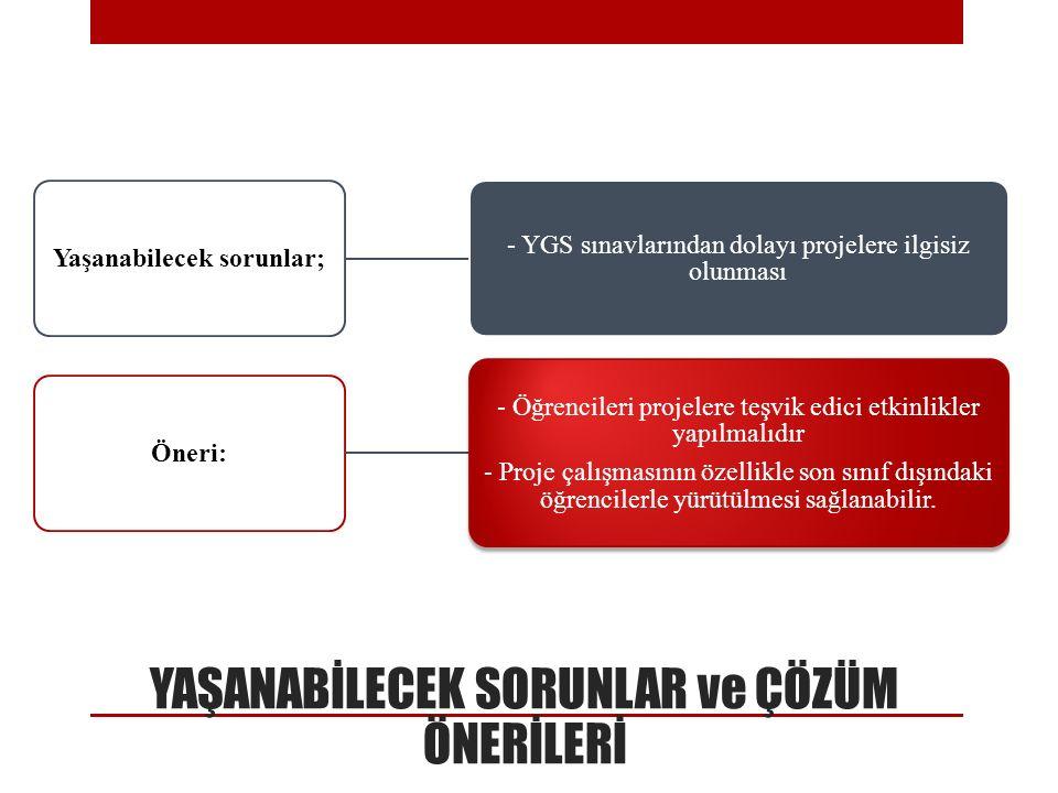 Yaşanabilecek sorunlar; - YGS sınavlarından dolayı projelere ilgisiz olunması Öneri: - Öğrencileri projelere teşvik edici etkinlikler yapılmalıdır - P