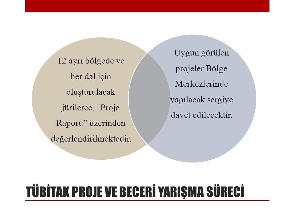 """TÜBİTAK PROJE VE BECERİ YARIŞMA SÜRECİ 12 ayrı bölgede ve her dal için oluşturulacak jürilerce, """"Proje Raporu"""" üzerinden değerlendirilmektedir. Uygun"""