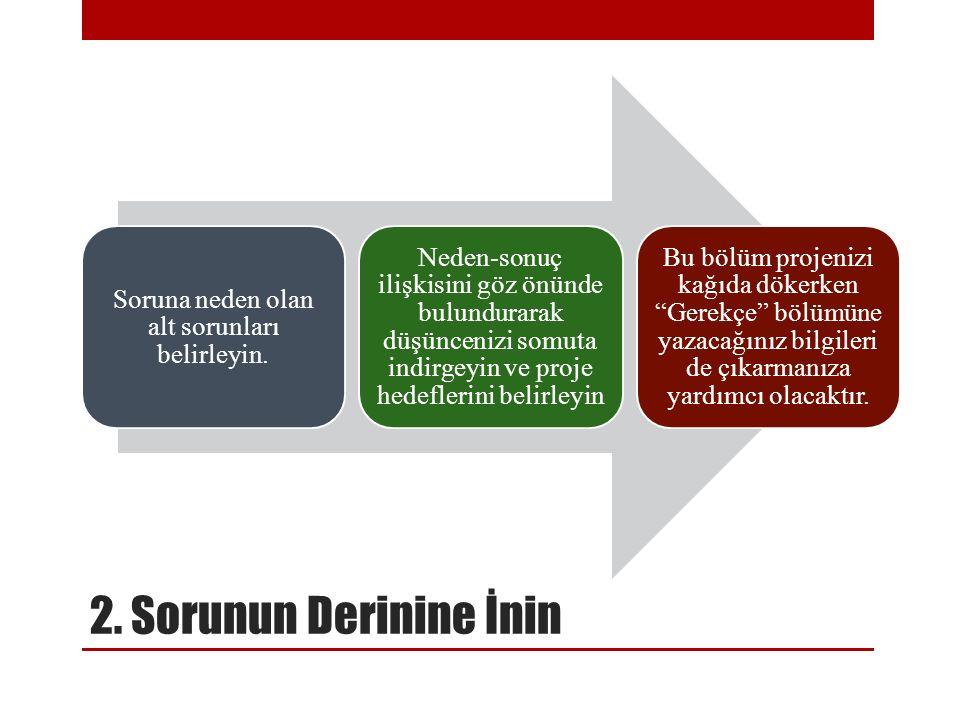 2. Sorunun Derinine İnin Soruna neden olan alt sorunları belirleyin. Neden-sonuç ilişkisini göz önünde bulundurarak düşüncenizi somuta indirgeyin ve p