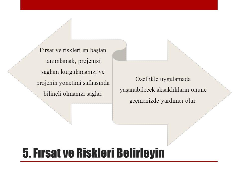 5. Fırsat ve Riskleri Belirleyin Fırsat ve riskleri en baştan tanımlamak, projenizi sağlam kurgulamanızı ve projenin yönetimi safhasında bilinçli olma