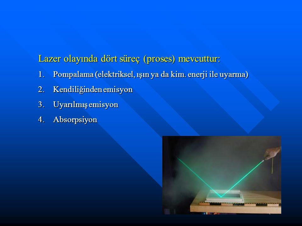 Lazer olayında dört süreç (proses) mevcuttur: 1.Pompalama (elektriksel, ışın ya da kim. enerji ile uyarma) 2.Kendiliğinden emisyon 3.Uyarılmış emisyon