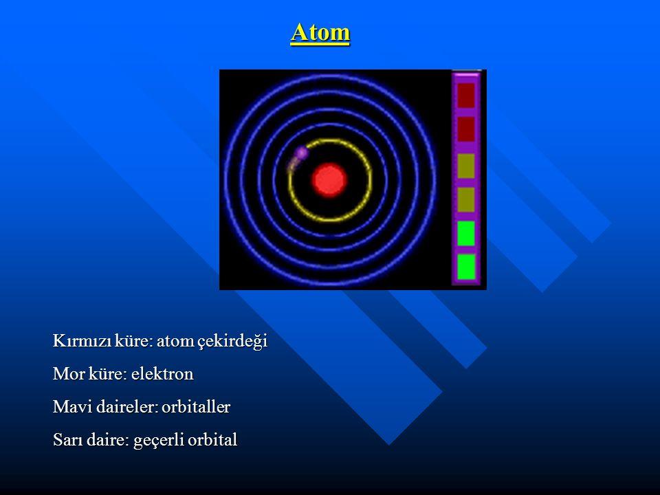 Atom Kırmızı küre: atom çekirdeği Mor küre: elektron Mavi daireler: orbitaller Sarı daire: geçerli orbital