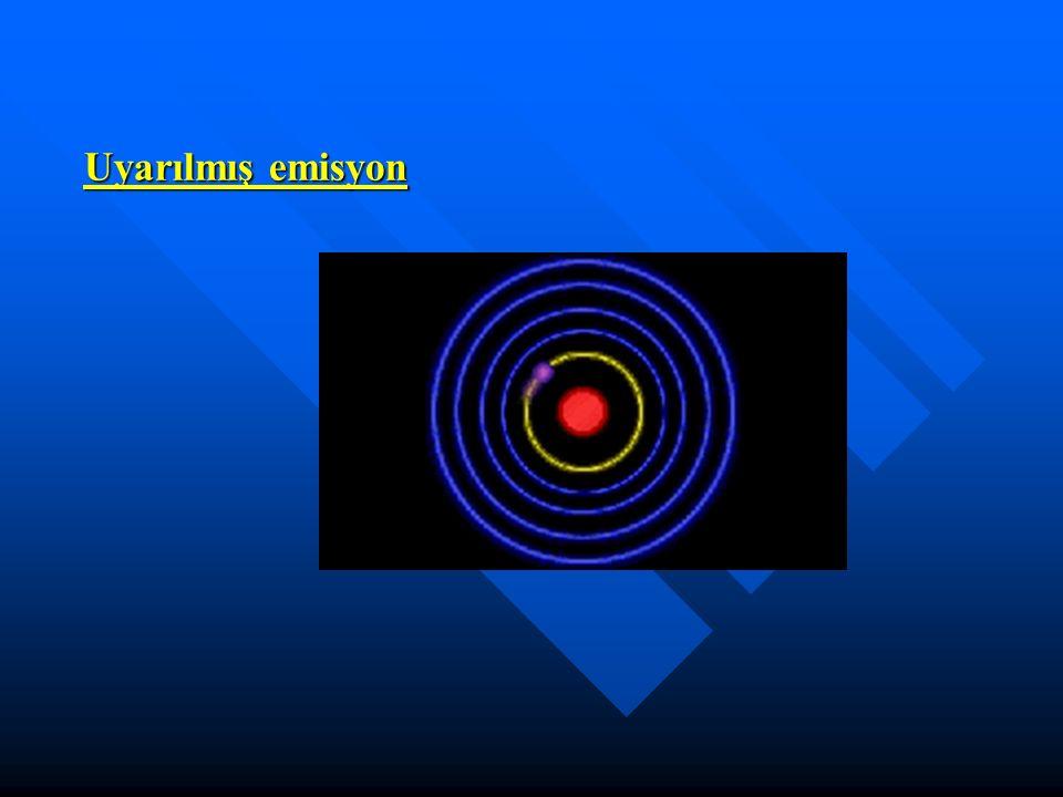 Uyarılmış emisyon