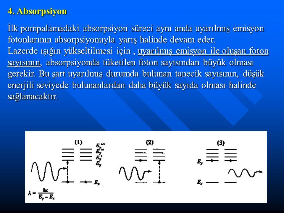 4. Absorpsiyon İlk pompalamadaki absorpsiyon süreci aynı anda uyarılmış emisyon fotonlarının absorpsiyonuyla yarış halinde devam eder. Lazerde ışığın