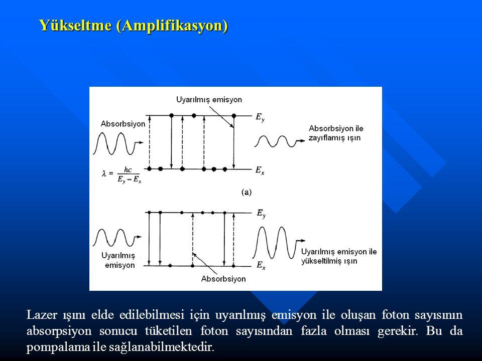 Yükseltme (Amplifikasyon) Lazer ışını elde edilebilmesi için uyarılmış emisyon ile oluşan foton sayısının absorpsiyon sonucu tüketilen foton sayısında