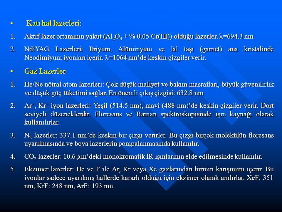Katı hal lazerleri: Katı hal lazerleri: 1.Aktif lazer ortamının yakut (Al 2 O 3 + % 0.05 Cr(III)) olduğu lazerler. λ=694.3 nm 2.Nd:YAG Lazerleri: Itri