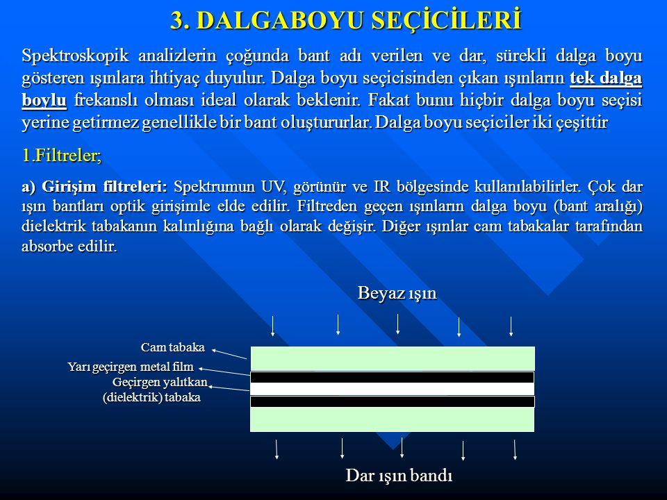 3. DALGABOYU SEÇİCİLERİ Spektroskopik analizlerin çoğunda bant adı verilen ve dar, sürekli dalga boyu gösteren ışınlara ihtiyaç duyulur. Dalga boyu se