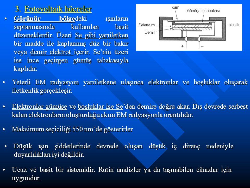 Görünür bölgedeki ışınların saptanmasında kullanılan basit düzeneklerdir. Üzeri Se gibi yarıiletken bir madde ile kaplanmış düz bir bakır veya demir e