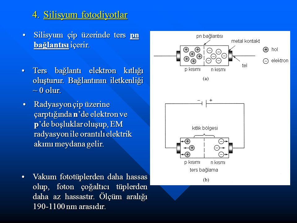 Silisyum çip üzerinde ters pn bağlantısı içerir.Silisyum çip üzerinde ters pn bağlantısı içerir. 4.Silisyum fotodiyotlar Ters bağlantı elektron kıtlığ