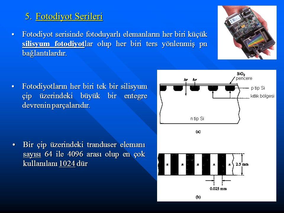 Fotodiyot serisinde fotoduyarlı elemanların her biri küçük silisyum fotodiyotlar olup her biri ters yönlenmiş pn bağlantılardır.Fotodiyot serisinde fo