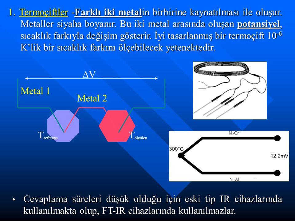 1.Termoçiftler -Farklı iki metalin birbirine kaynatılması ile oluşur. Metaller siyaha boyanır. Bu iki metal arasında oluşan potansiyel, sıcaklık farkı