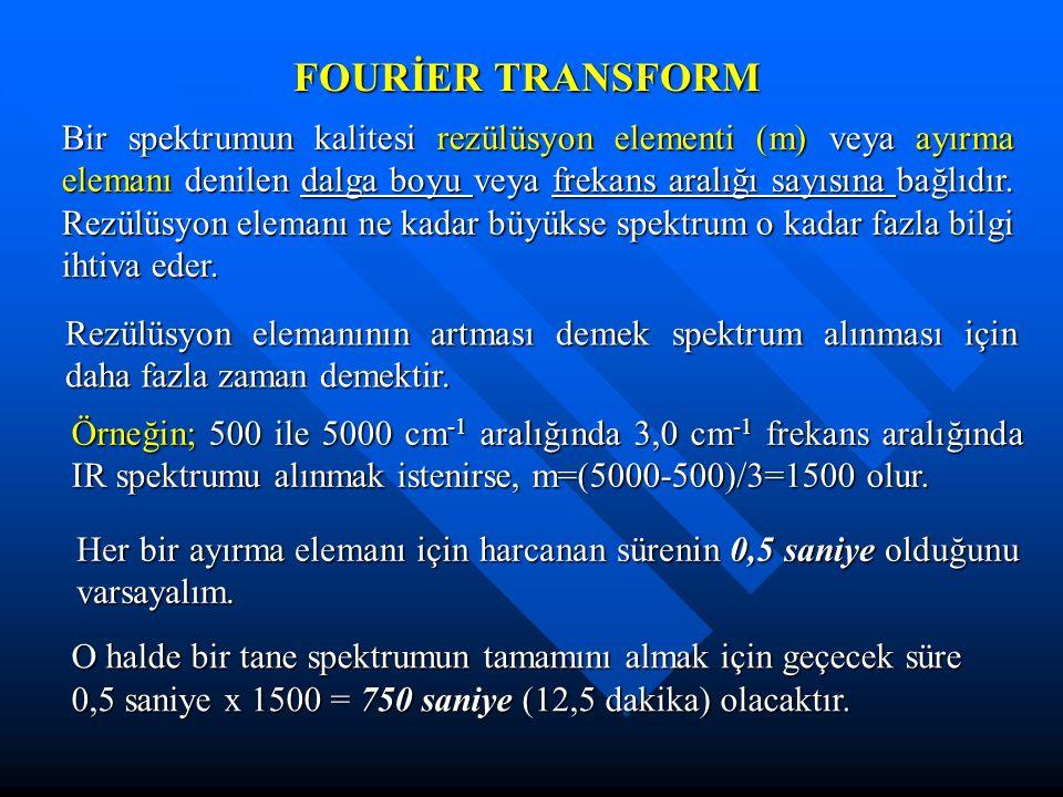 FOURİER TRANSFORM Bir spektrumun kalitesi rezülüsyon elementi (m) veya ayırma elemanı denilen dalga boyu veya frekans aralığı sayısına bağlıdır. Rezül