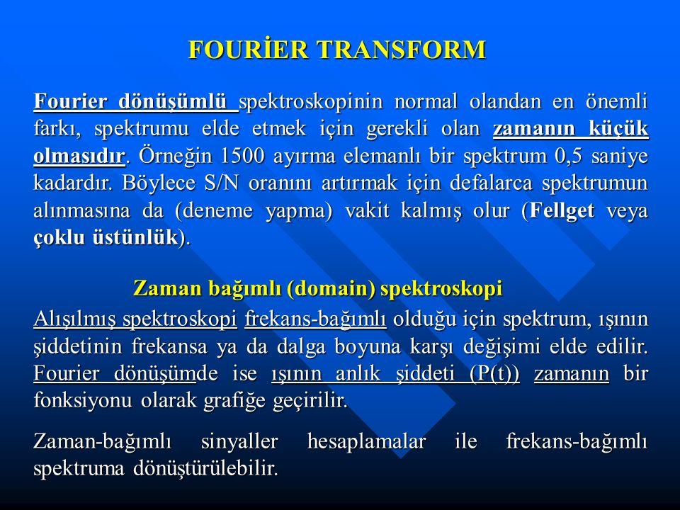 FOURİER TRANSFORM Fourier dönüşümlü spektroskopinin normal olandan en önemli farkı, spektrumu elde etmek için gerekli olan zamanın küçük olmasıdır. Ör