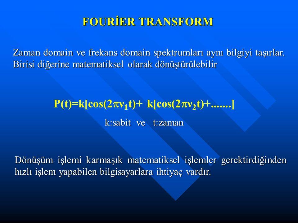 FOURİER TRANSFORM Zaman domain ve frekans domain spektrumları aynı bilgiyi taşırlar. Birisi diğerine matematiksel olarak dönüştürülebilir P(t)=k[cos(2