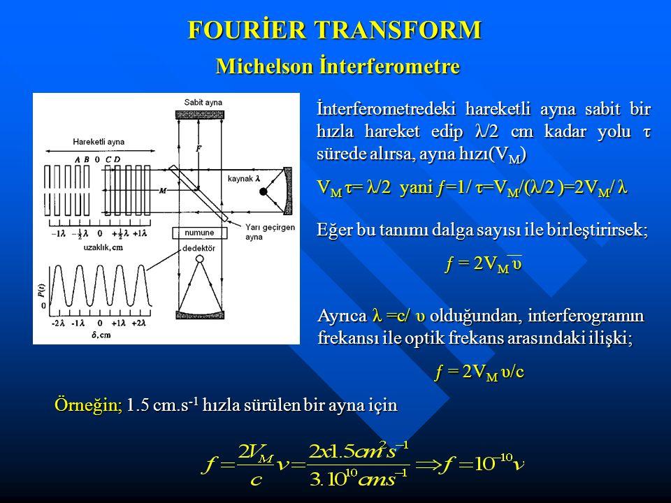 İnterferometredeki hareketli ayna sabit bir hızla hareket edip λ/2 cm kadar yolu τ sürede alırsa, ayna hızı(V M ) V M τ= λ/2 yani ƒ=1/ τ=V M /(λ/2 )=2