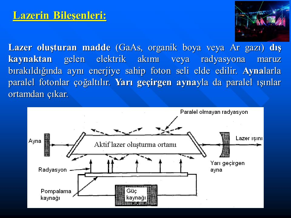 Lazerin Bileşenleri: Lazer oluşturan madde (GaAs, organik boya veya Ar gazı) dış kaynaktan gelen elektrik akımı veya radyasyona maruz bırakıldığında a