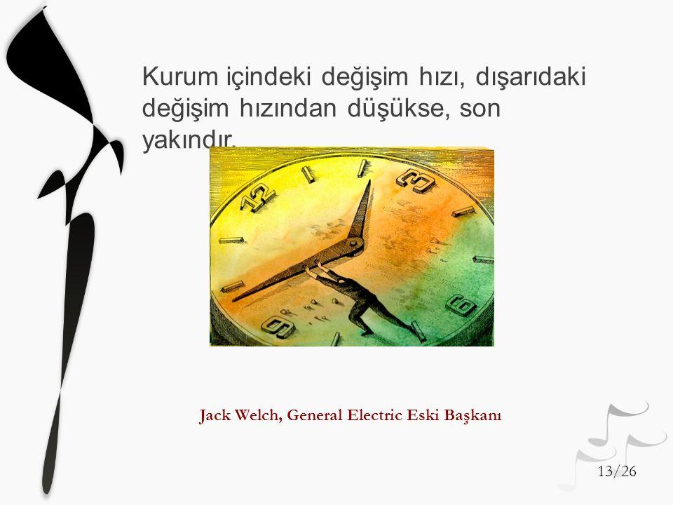 Jack Welch, General Electric Eski Başkanı Kurum içindeki değişim hızı, dışarıdaki değişim hızından düşükse, son yakındır. 13/26