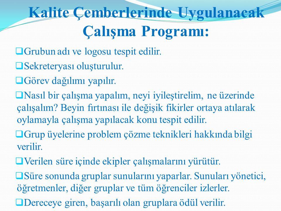 Kalite Çemberlerinde Uygulanacak Çalışma Programı:  Grubun adı ve logosu tespit edilir.