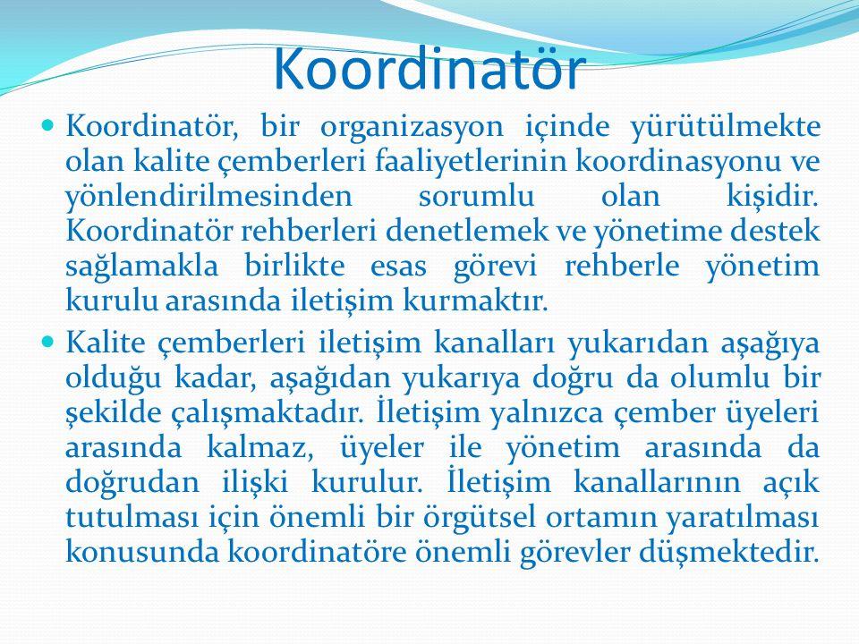 Koordinatör Koordinatör, bir organizasyon içinde yürütülmekte olan kalite çemberleri faaliyetlerinin koordinasyonu ve yönlendirilmesinden sorumlu olan kişidir.