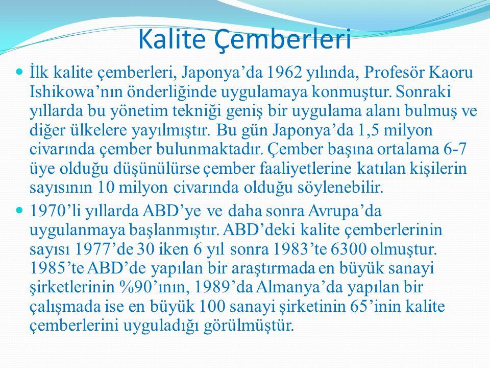 Kalite Çemberleri İlk kalite çemberleri, Japonya'da 1962 yılında, Profesör Kaoru Ishikowa'nın önderliğinde uygulamaya konmuştur.