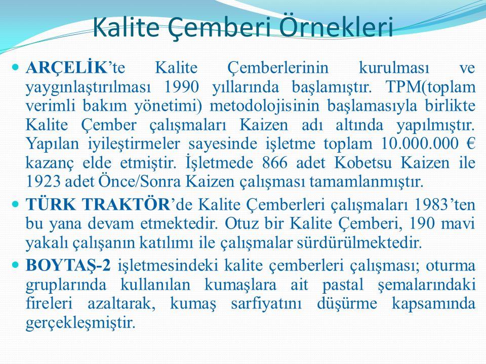 ARÇELİK'te Kalite Çemberlerinin kurulması ve yaygınlaştırılması 1990 yıllarında başlamıştır.