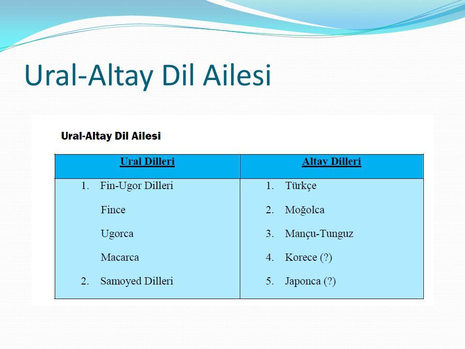 Ural-Altay Dil Ailesi