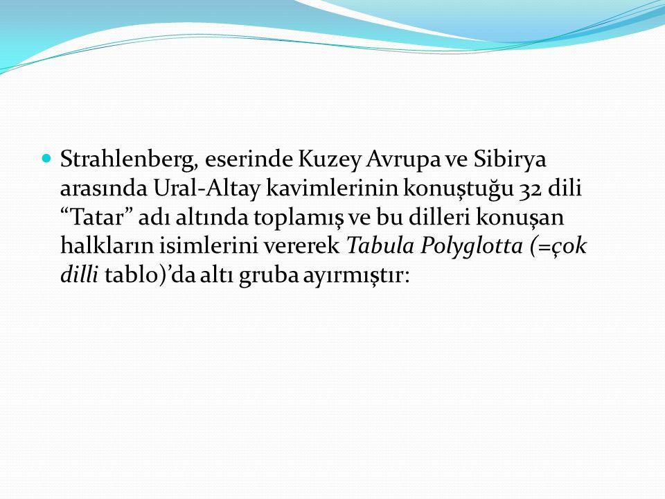 """Strahlenberg, eserinde Kuzey Avrupa ve Sibirya arasında Ural-Altay kavimlerinin konuştuğu 32 dili """"Tatar"""" adı altında toplamış ve bu dilleri konuşan h"""