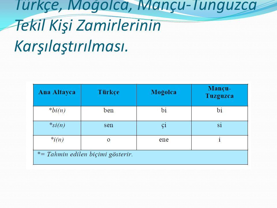 Türkçe, Moğolca, Mançu-Tunguzca Tekil Kişi Zamirlerinin Karşılaştırılması.