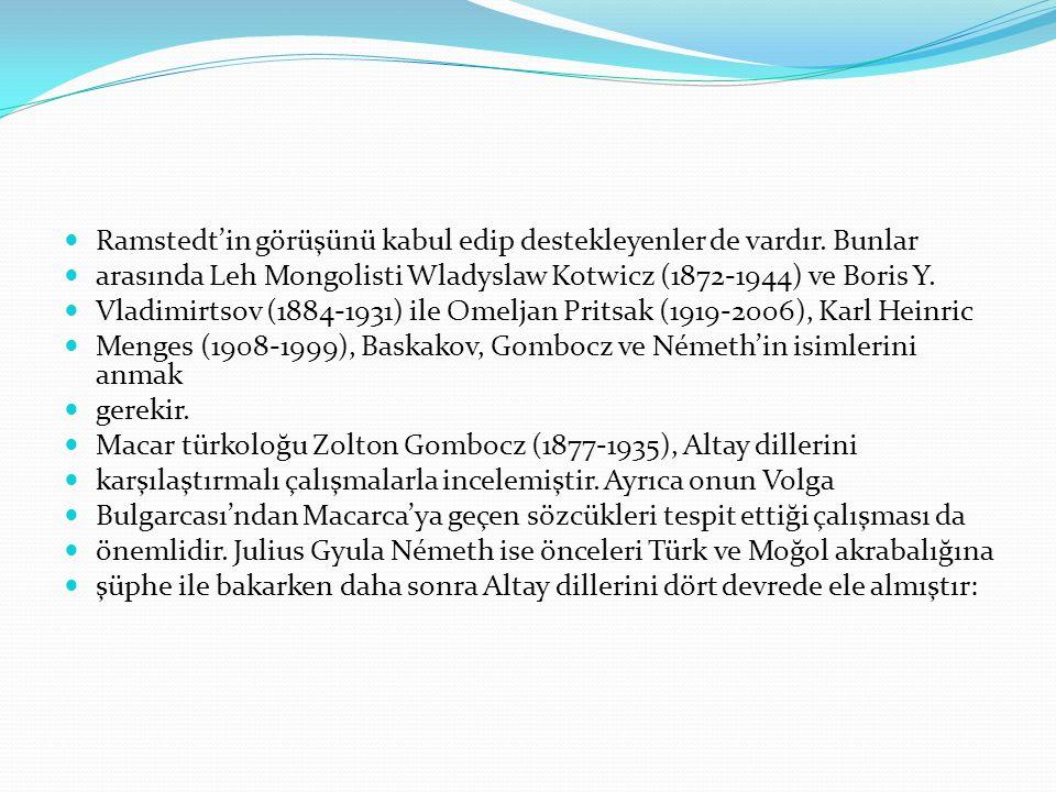 Ramstedt'in görüşünü kabul edip destekleyenler de vardır. Bunlar arasında Leh Mongolisti Wladyslaw Kotwicz (1872-1944) ve Boris Y. Vladimirtsov (1884-