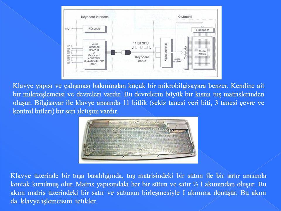 Klavye yapısı ve çalışması bakımından küçük bir mikrobilgisayara benzer. Kendine ait bir mikroişlemcisi ve devreleri vardır. Bu devrelerin büyük bir k