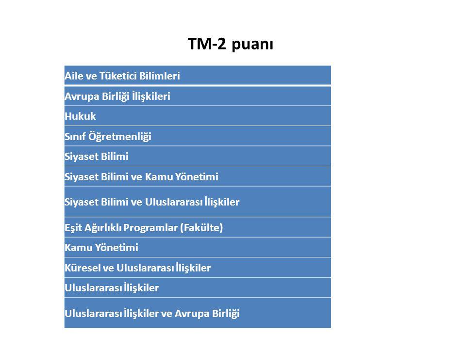 TM-2 puanı Aile ve Tüketici Bilimleri Avrupa Birliği İlişkileri Hukuk Sınıf Öğretmenliği Siyaset Bilimi Siyaset Bilimi ve Kamu Yönetimi Siyaset Bilimi ve Uluslararası İlişkiler Eşit Ağırlıklı Programlar (Fakülte) Kamu Yönetimi Küresel ve Uluslararası İlişkiler Uluslararası İlişkiler Uluslararası İlişkiler ve Avrupa Birliği