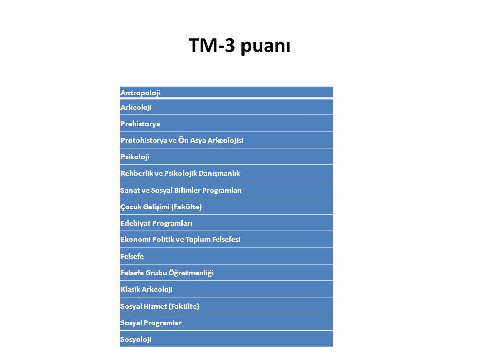 TM-3 puanı Antropoloji Arkeoloji Prehistorya Protohistorya ve Ön Asya Arkeolojisi Psikoloji Rehberlik ve Psikolojik Danışmanlık Sanat ve Sosyal Biliml