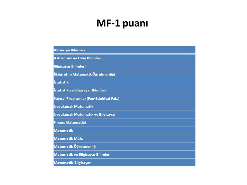 MF-1 puanı Aktüerya Bilimleri Astronomi ve Uzay Bilimleri Bilgisayar Bilimleri İlköğretim Matematik Öğretmenliği İstatistik İstatistik ve Bilgisayar Bilimleri Sayısal Programlar (Fen-Edebiyat Fak.) Uygulamalı Matematik Uygulamalı Matematik ve Bilgisayar Finans Matematiği Matematik Matematik Müh.