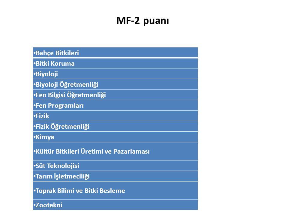MF-2 puanı Bahçe Bitkileri Bitki Koruma Biyoloji Biyoloji Öğretmenliği Fen Bilgisi Öğretmenliği Fen Programları Fizik Fizik Öğretmenliği Kimya Kültür